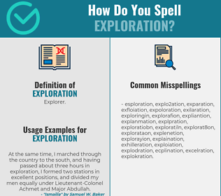 Correct spelling for exploration