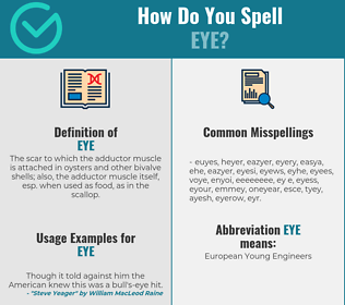 Correct spelling for eye