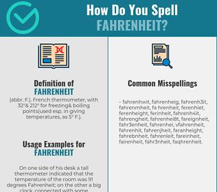 Correct spelling for fahrenheit