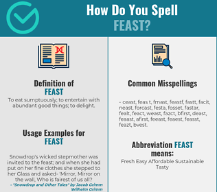 Correct spelling for feast