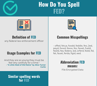 Correct spelling for fed