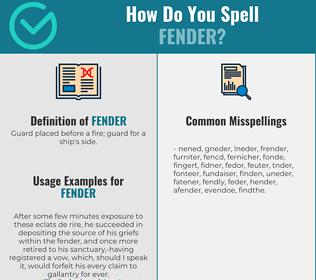 Correct spelling for fender
