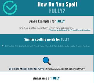 Correct spelling for fully