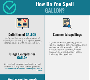 Correct spelling for gallon