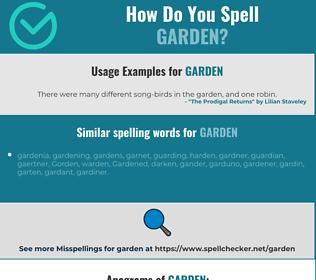 Correct spelling for garden