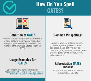 Correct spelling for gates