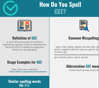 Correct spelling for gee
