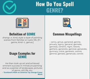 Correct spelling for genre