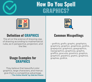 Correct spelling for graphics