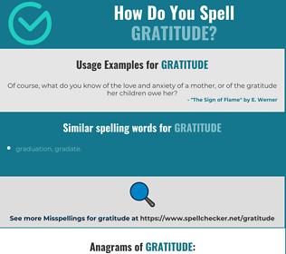 Correct spelling for gratitude