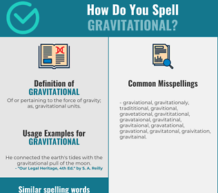 Correct spelling for gravitational