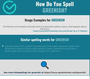 Correct spelling for greenish