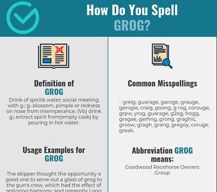 Correct spelling for grog