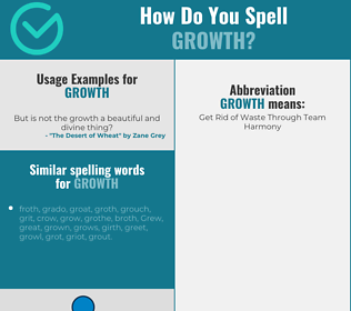 Correct spelling for growth