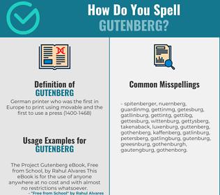 Correct spelling for gutenberg