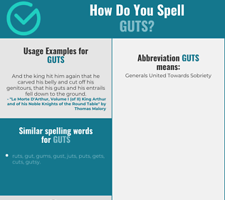 Correct spelling for guts