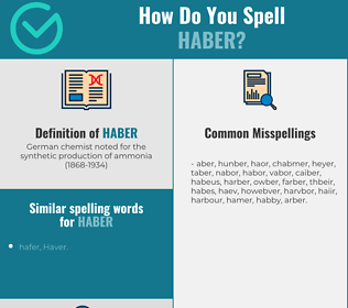 Correct spelling for haber