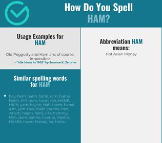 Correct spelling for ham