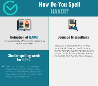 Correct spelling for hanoi