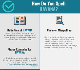 Correct spelling for havana