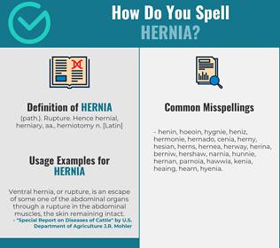 Correct spelling for hernia