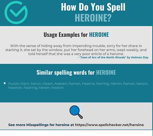 Correct spelling for heroine