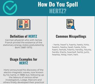Correct spelling for hertz