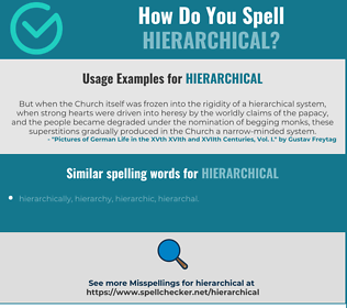 Correct spelling for hierarchical