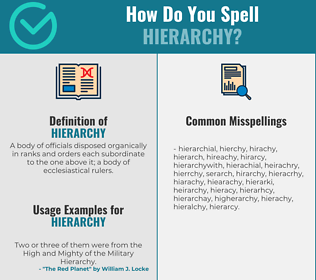 Correct spelling for hierarchy