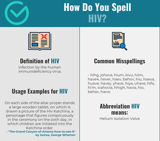Correct spelling for hiv