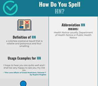 Correct spelling for hn