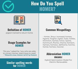 Correct spelling for homer