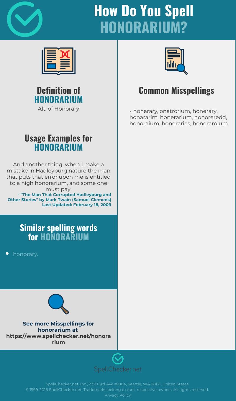 Correct spelling for honorarium [Infographic] | Spellchecker net