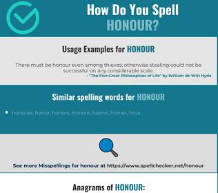 Correct spelling for honour