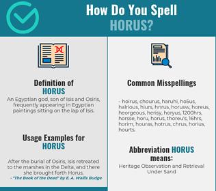 Correct spelling for horus