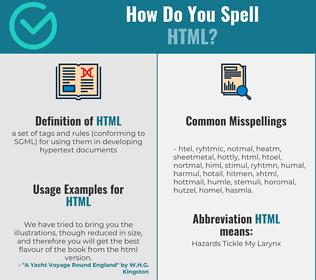 Correct spelling for html