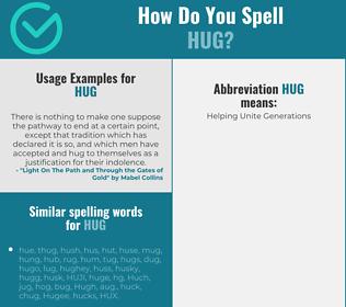 Correct spelling for hug