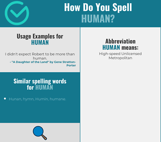Correct spelling for human