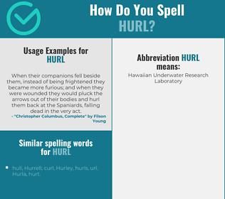 Correct spelling for hurl