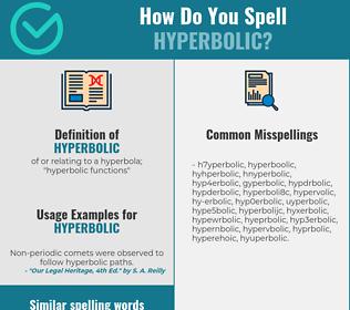 Correct spelling for hyperbolic