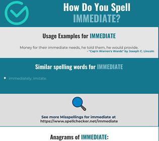Correct spelling for immediate [Infographic] | Spellchecker.net