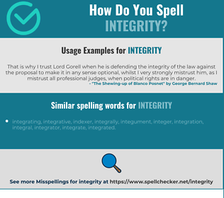 Correct spelling for integrity