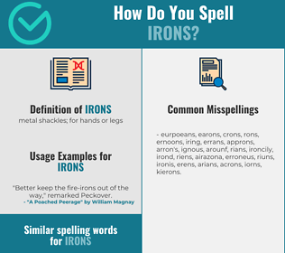 Correct spelling for irons