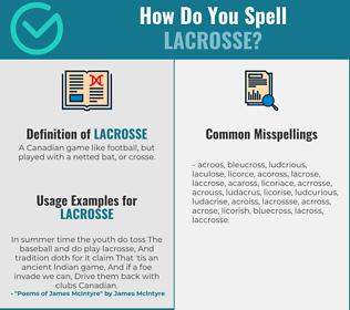 Correct spelling for lacrosse