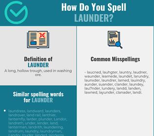Correct spelling for launder