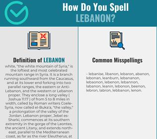 Correct spelling for lebanon