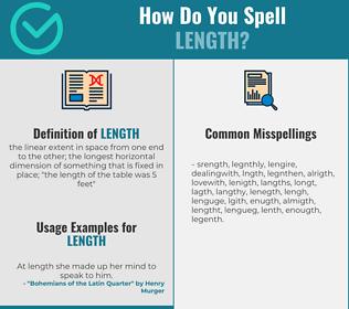 Correct spelling for length