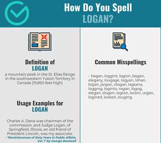 Correct spelling for logan