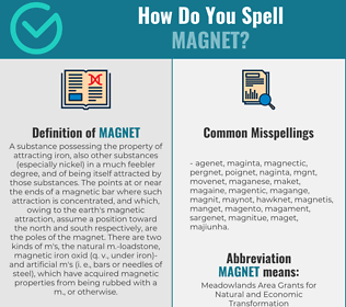 Correct spelling for magnet