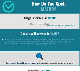 Correct spelling for major